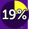 MOT 19%