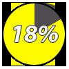 Eighteen percent