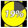 Nineteen percent