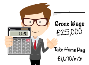 take home salary how to work out gross amount