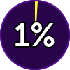 MOT 1%
