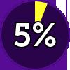 MOT 5%