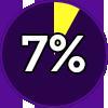 MOT 7%