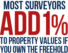 Most estate agents add 1% to property values if you own the freehold